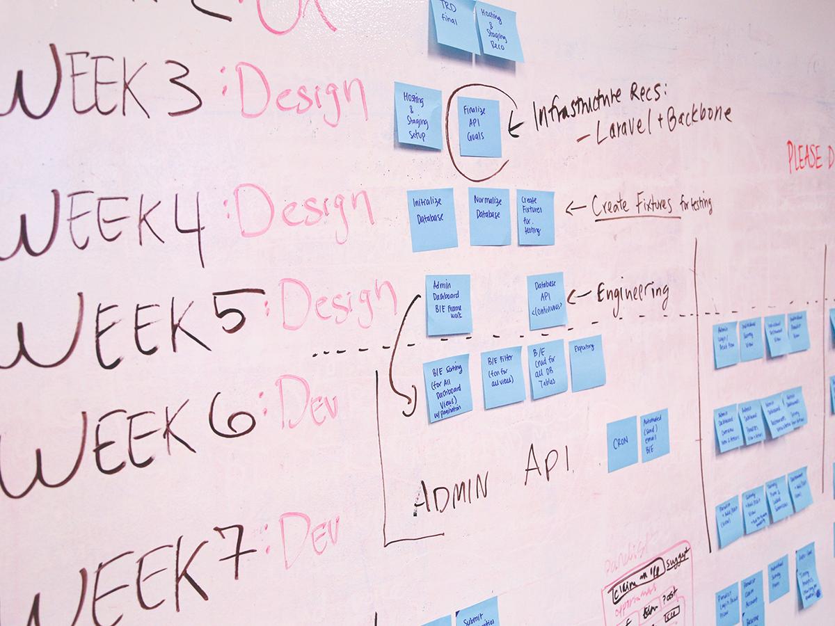 tipi business plan boardwalk